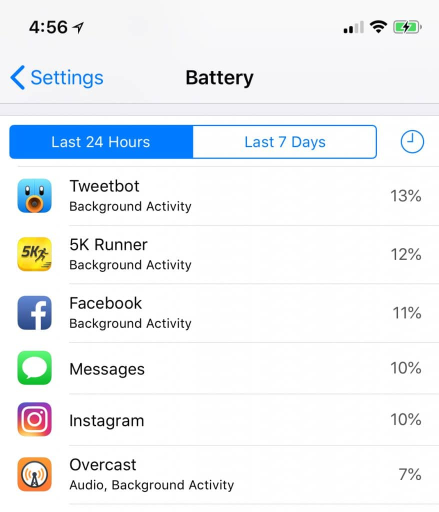 Using battery usage for parental controls