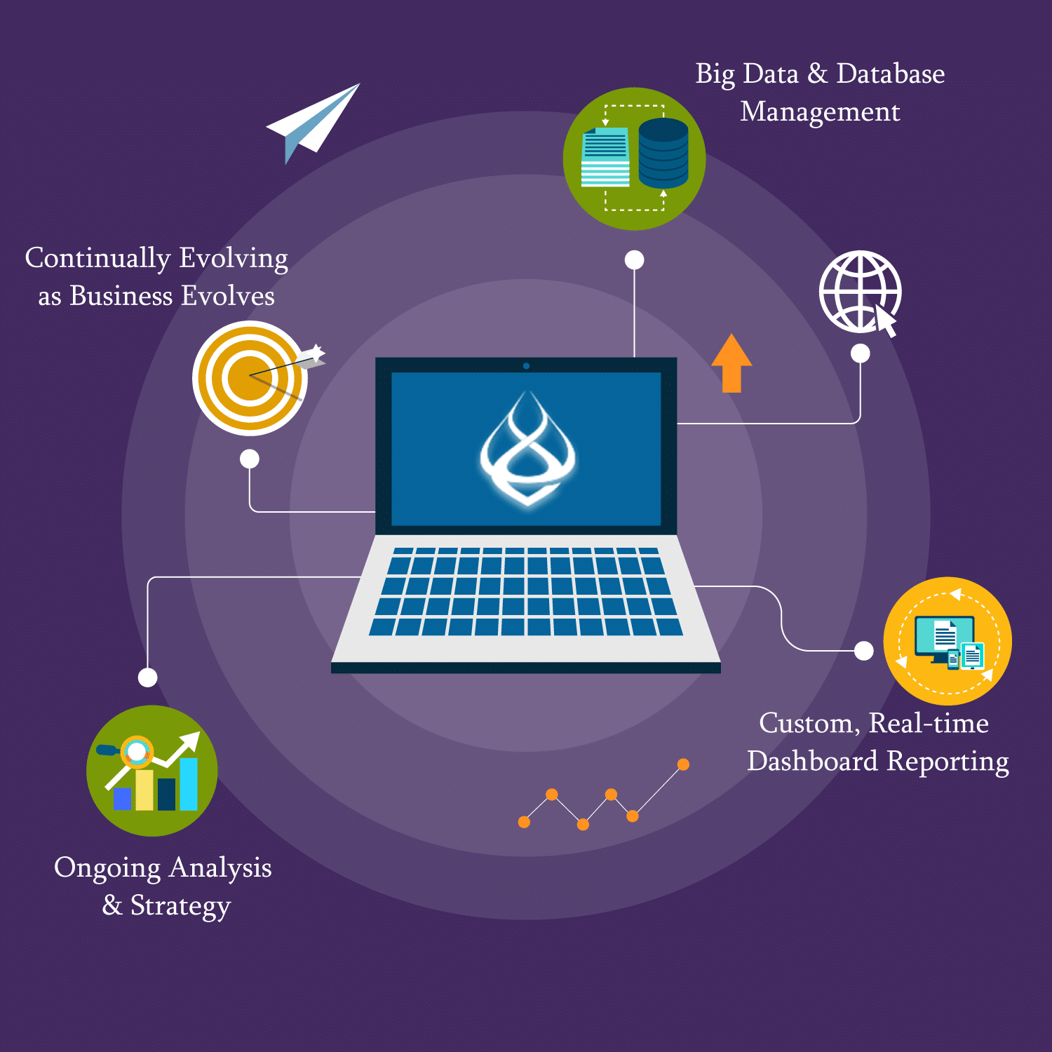 Ethervision Services